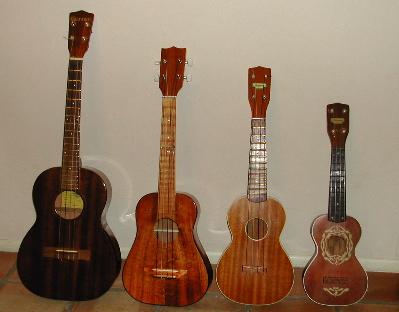Image Source - http://ukuleleguide.com/